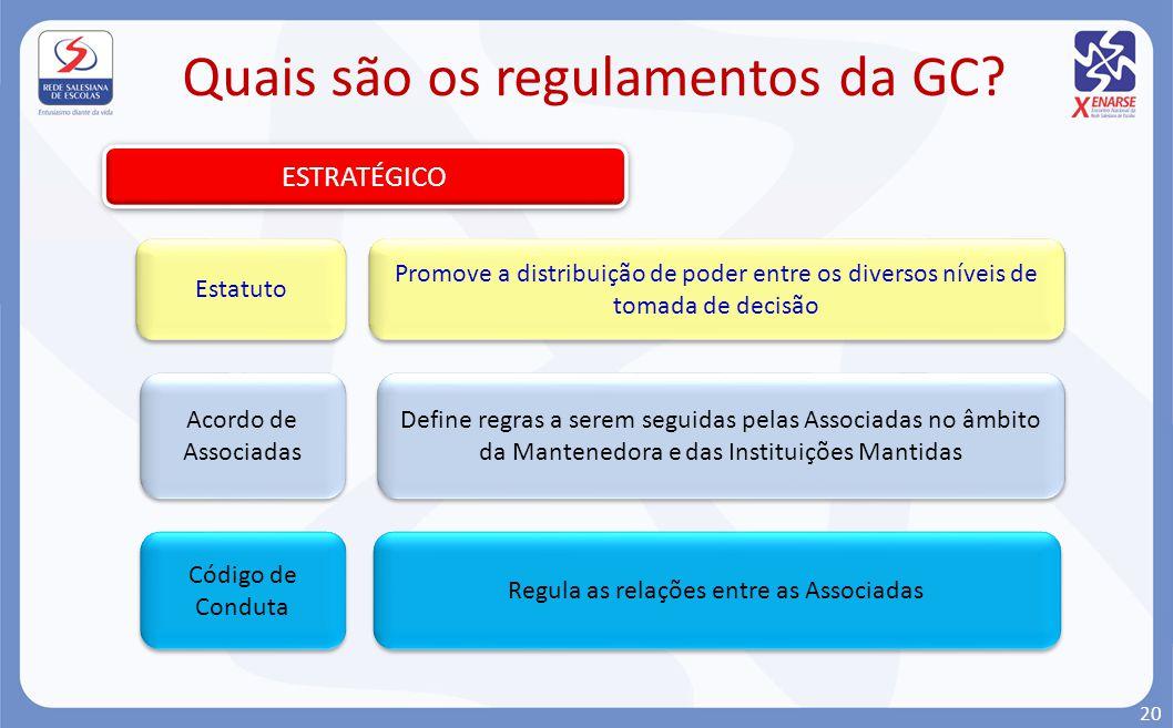 Quais são os regulamentos da GC? Promove a distribuição de poder entre os diversos níveis de tomada de decisão Define regras a serem seguidas pelas As