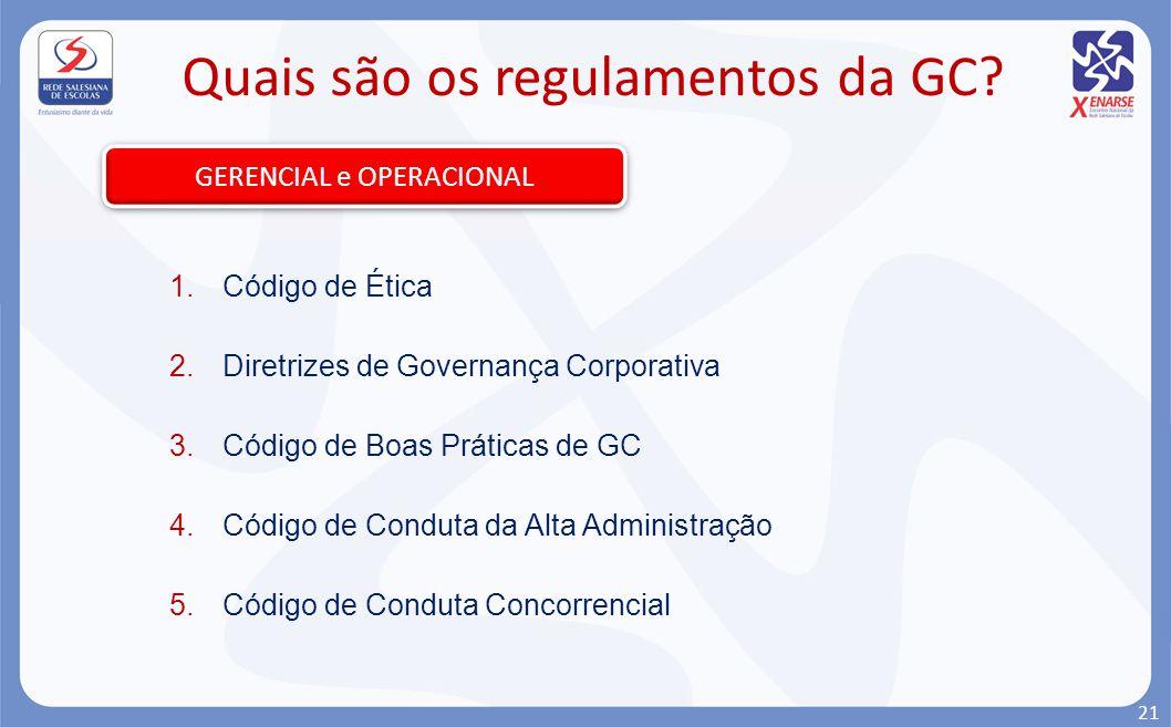 1.Código de Ética 2.Diretrizes de Governança Corporativa 3.Código de Boas Práticas de GC 4.Código de Conduta da Alta Administração 5.Código de Conduta
