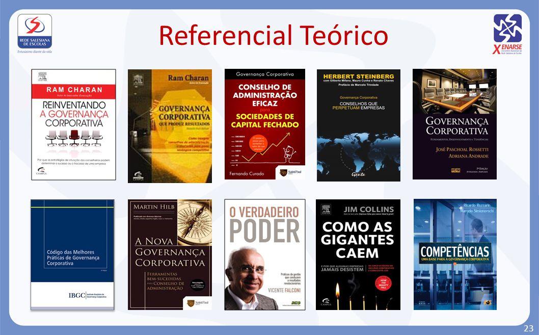 Referencial Teórico 23