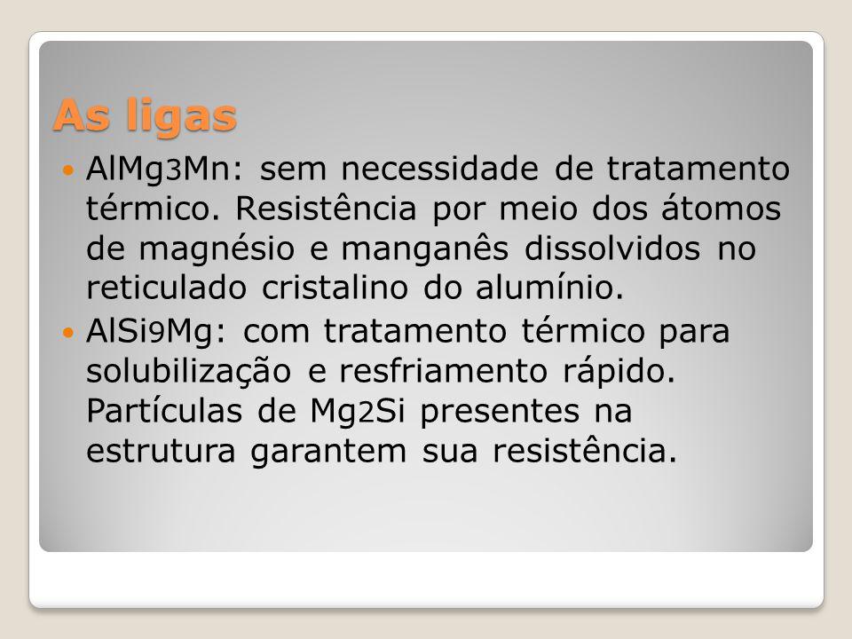 As ligas AlMg 3 Mn: sem necessidade de tratamento térmico.