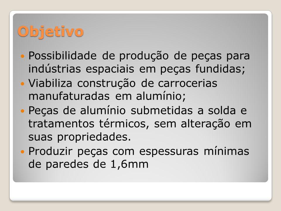 Objetivo Possibilidade de produção de peças para indústrias espaciais em peças fundidas; Viabiliza construção de carrocerias manufaturadas em alumínio; Peças de alumínio submetidas a solda e tratamentos térmicos, sem alteração em suas propriedades.