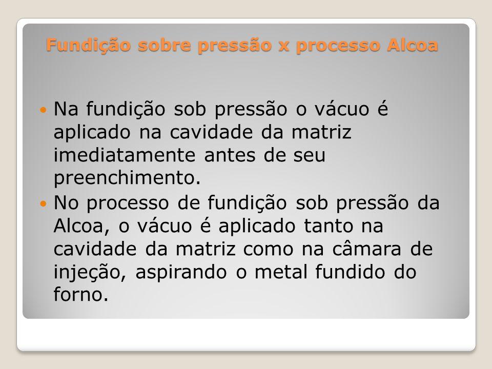 Fundição sobre pressão x processo Alcoa Na fundição sob pressão o vácuo é aplicado na cavidade da matriz imediatamente antes de seu preenchimento.