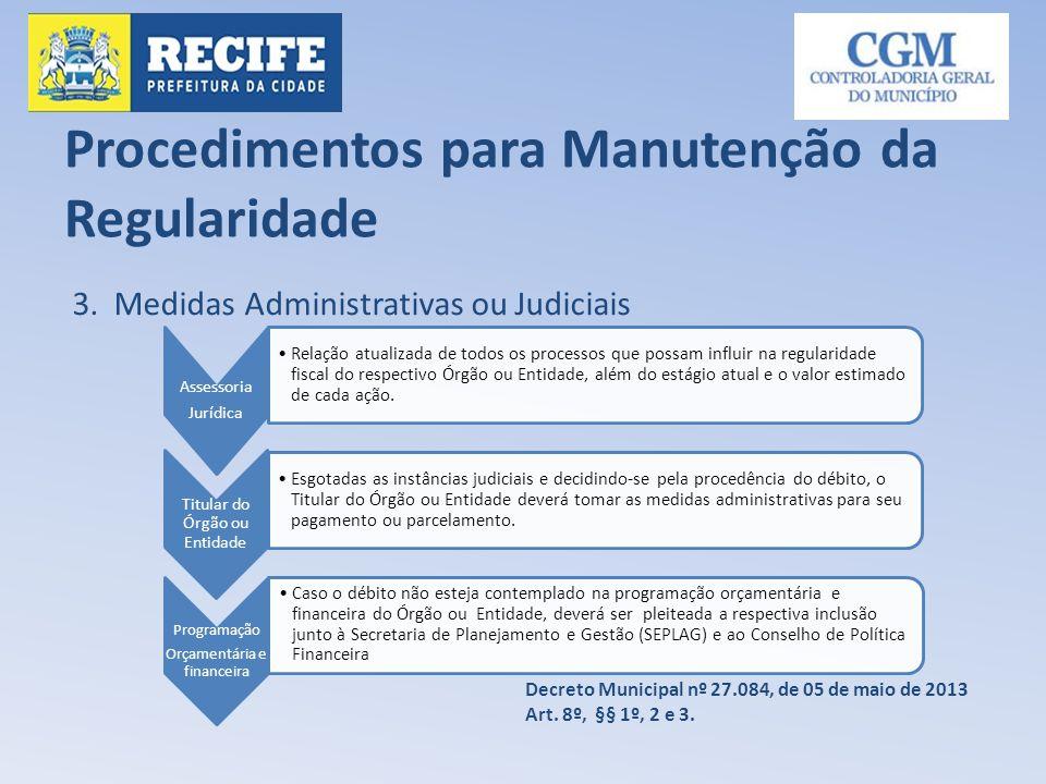 Procedimentos para Manutenção da Regularidade 3. Medidas Administrativas ou Judiciais Assessoria Jurídica Relação atualizada de todos os processos que