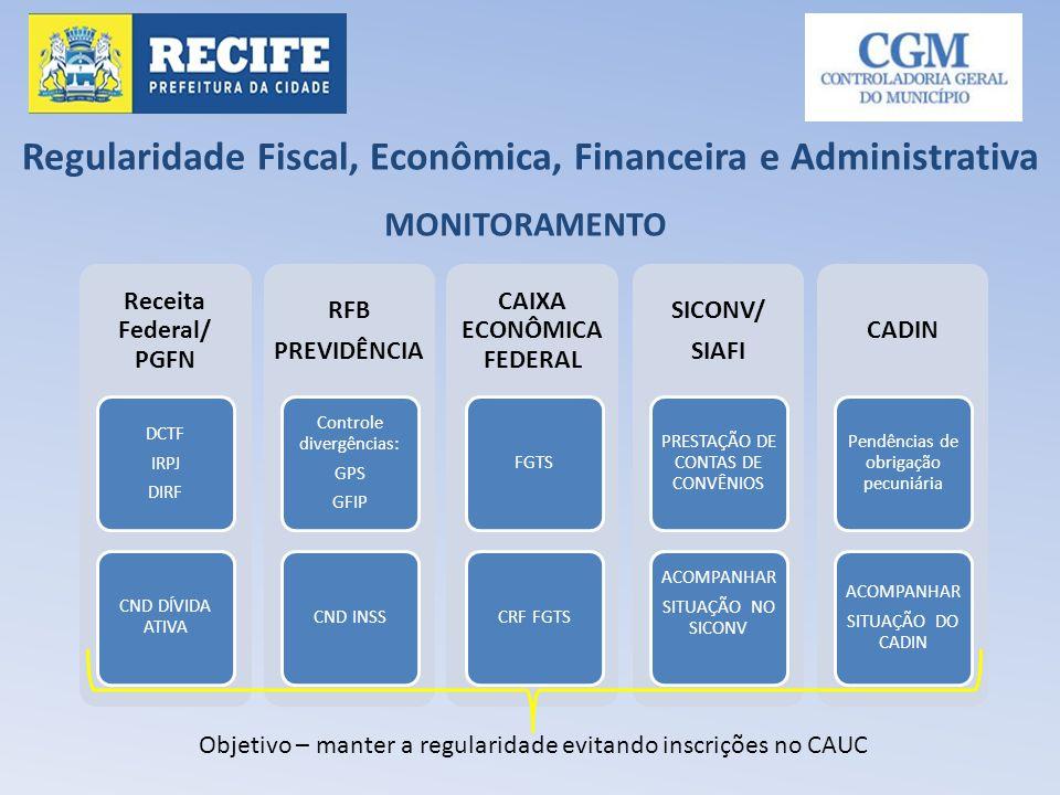 Regularidade Fiscal, Econômica, Financeira e Administrativa MONITORAMENTO Receita Federal/ PGFN DCTF IRPJ DIRF CND DÍVIDA ATIVA RFB PREVIDÊNCIA Contro