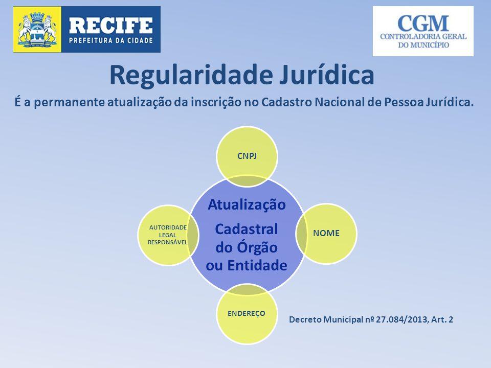 Regularidade Jurídica É a permanente atualização da inscrição no Cadastro Nacional de Pessoa Jurídica. Atualização Cadastral do Órgão ou Entidade CNPJ