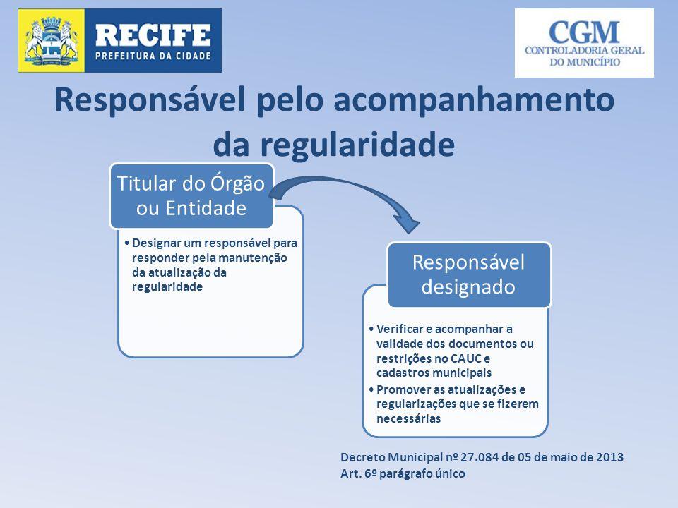 Responsável pelo acompanhamento da regularidade Designar um responsável para responder pela manutenção da atualização da regularidade Titular do Órgão