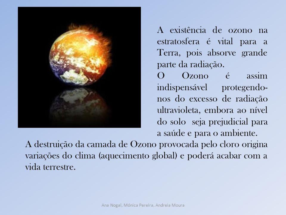 Ana Nogal, Mónica Pereira, Andreia Moura A existência de ozono na estratosfera é vital para a Terra, pois absorve grande parte da radiação. O Ozono é