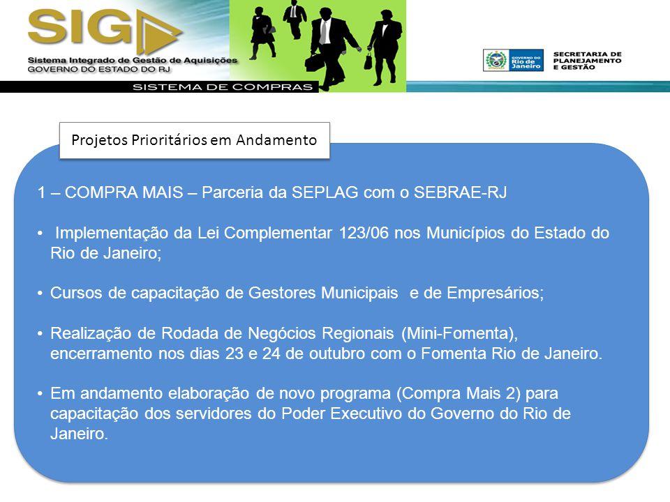 1 – COMPRA MAIS – Parceria da SEPLAG com o SEBRAE-RJ Implementação da Lei Complementar 123/06 nos Municípios do Estado do Rio de Janeiro; Cursos de capacitação de Gestores Municipais e de Empresários; Realização de Rodada de Negócios Regionais (Mini-Fomenta), encerramento nos dias 23 e 24 de outubro com o Fomenta Rio de Janeiro.