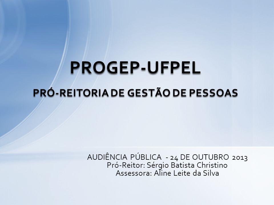 Coordenação de Desenvolvimento de PessoalCoordenação de Desenvolvimento de Pessoal Coordenadora: Juliana Antunes Souza PROGEP ESTRUTURA