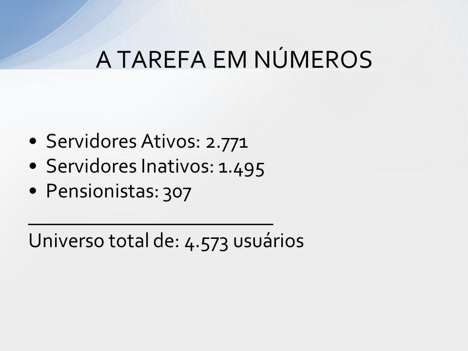 Núcleo de Avaliação e Acompanhamento Funcional Em 2013 a UFPEL conta com um total de 1.307 servidores técnico-administrativos.
