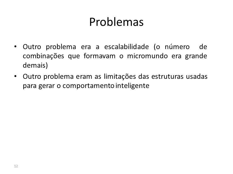 Problemas Outro problema era a escalabilidade (o número de combinações que formavam o micromundo era grande demais) Outro problema eram as limitações