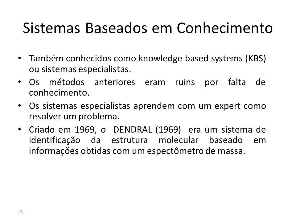 Sistemas Baseados em Conhecimento Também conhecidos como knowledge based systems (KBS) ou sistemas especialistas. Os métodos anteriores eram ruins por