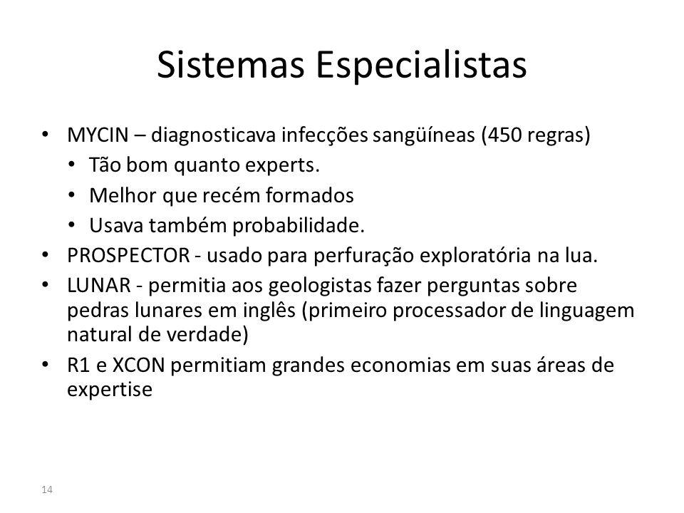 Sistemas Especialistas MYCIN – diagnosticava infecções sangüíneas (450 regras) Tão bom quanto experts. Melhor que recém formados Usava também probabil