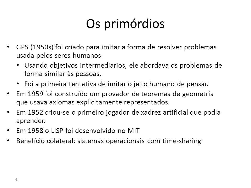Os primórdios GPS (1950s) foi criado para imitar a forma de resolver problemas usada pelos seres humanos Usando objetivos intermediários, ele abordava