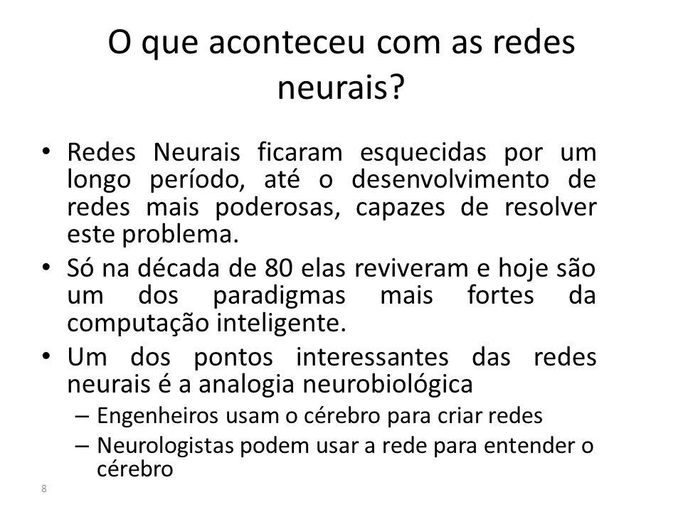 O que aconteceu com as redes neurais? Redes Neurais ficaram esquecidas por um longo período, até o desenvolvimento de redes mais poderosas, capazes de