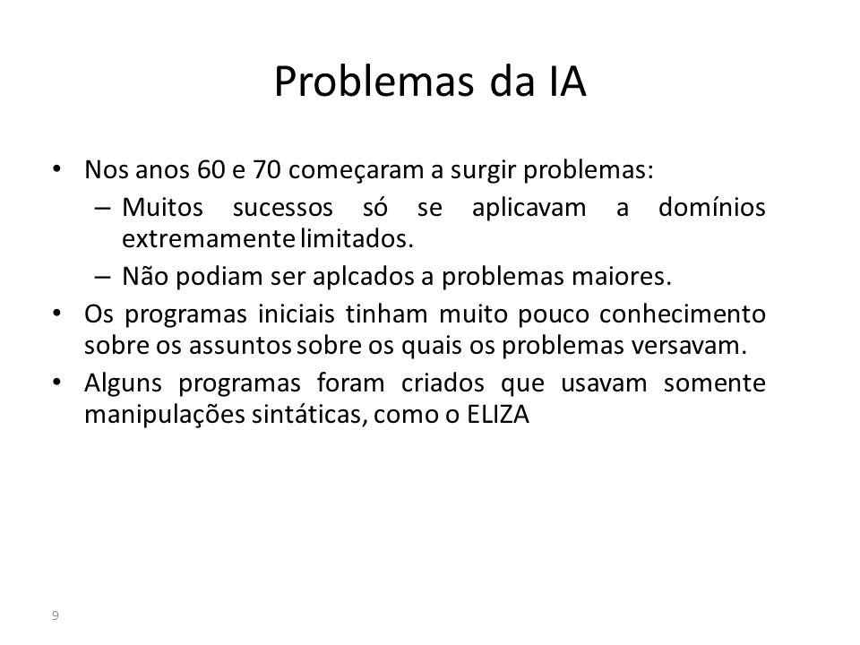 Problemas da IA Nos anos 60 e 70 começaram a surgir problemas: – Muitos sucessos só se aplicavam a domínios extremamente limitados. – Não podiam ser a