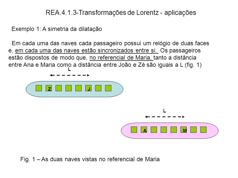 Dados: no referencial de Maria, os passageiros estão dispostos de tal forma que, tanto a distância entre Zé e João e Maria e Ana é igual a L; v = 3c/5; e L = 1,8 x 10 9 m Evento de referência: encontro de João e Ana Maria: (0, 0, 0; 0) João : (0, 0, 0; 0) Evento a: encontro da Maria com o João Maria: (0, L, 0; t a M ) João : (0, 0, 0; t a J ) Evento b: encontro da Ana com Zé Maria: (0, 0, 0; t b M ) João : (x b J, y b J, z b J ; t b J )