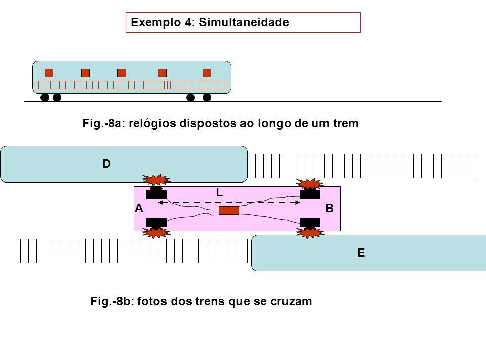 DE Fig.-8a: relógios dispostos ao longo de um trem Fig.-8b: fotos dos trens que se cruzam Exemplo 4: Simultaneidade L AB
