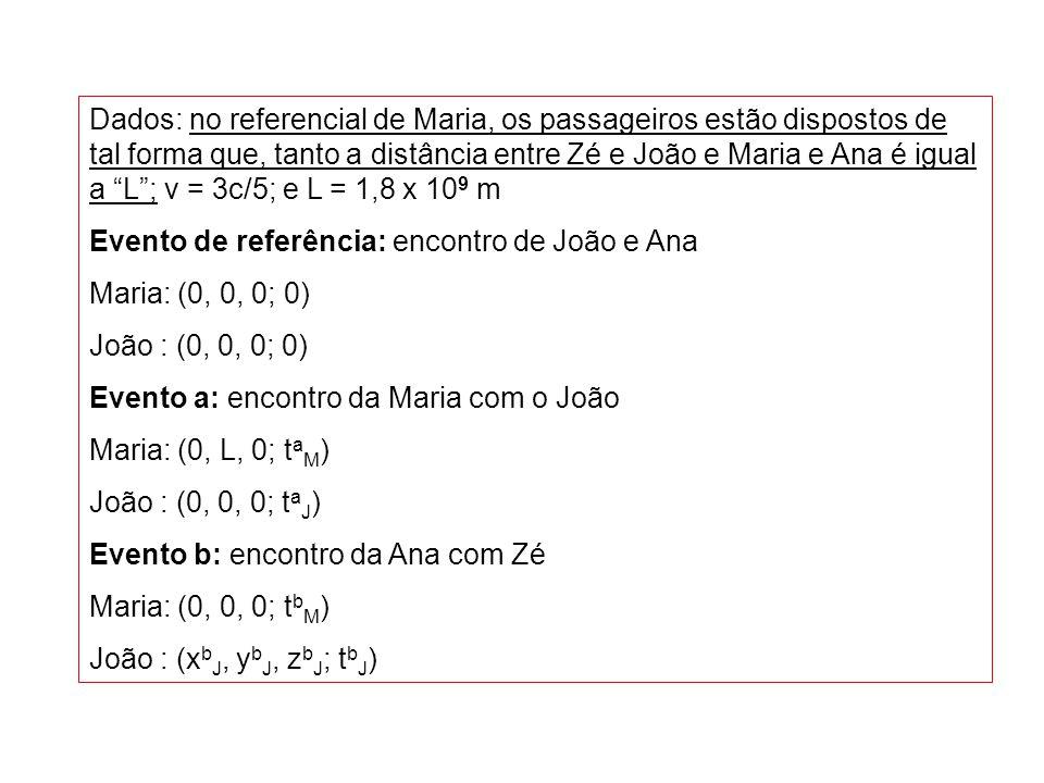 Dados: no referencial de Maria, os passageiros estão dispostos de tal forma que, tanto a distância entre Zé e João e Maria e Ana é igual a L; v = 3c/5