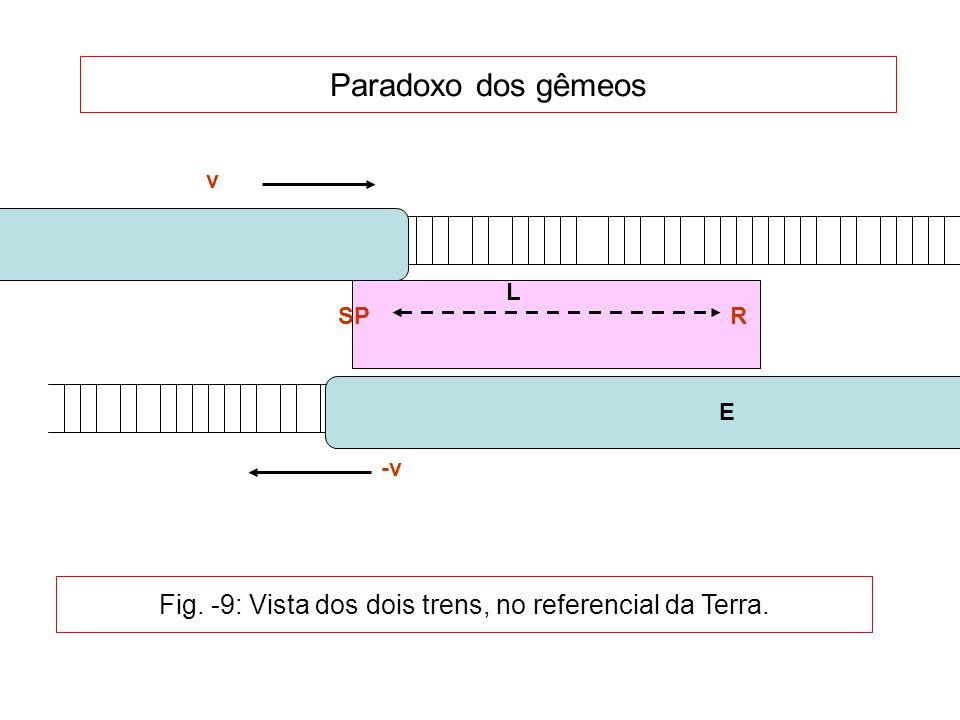 Evento a: de referência – Maria pula para o trem D Terra: Trem D: Trem E: Evento b: Maria chega a R e entra no trem E Terra: Trem D: Trem E: Evento c: Maria chega a São Paulo Terra: Trem D: Trem E: Observação: o resultado (x c E, y c E, z c E ) = (x b E, y b E, z b E ) é razoável, indicando que Maria não se moveu no referencial E, durante a viagem de volta.