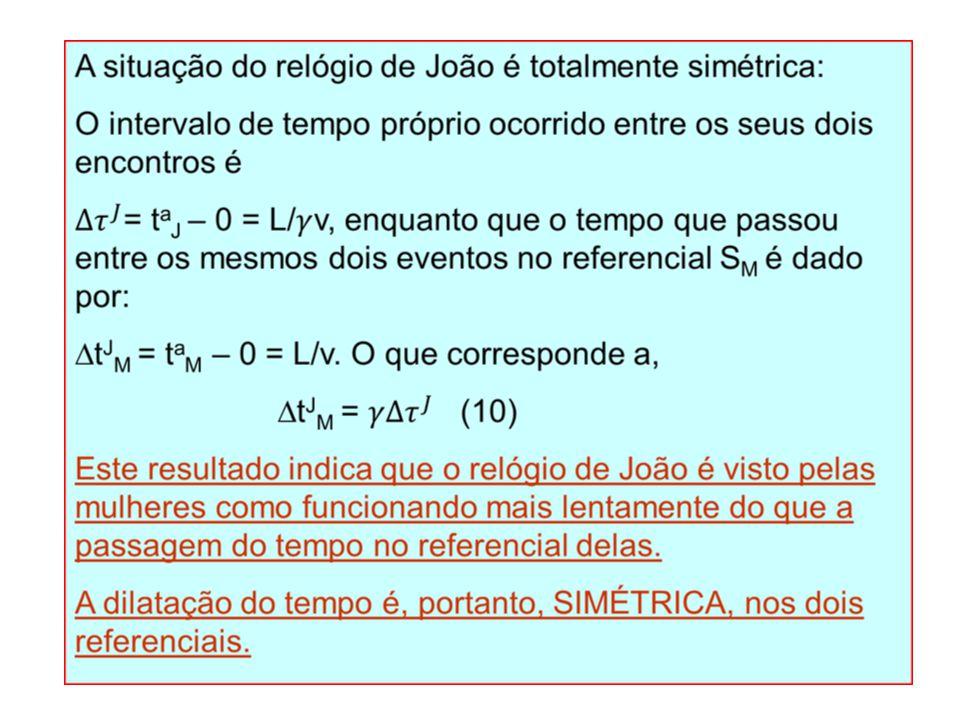 ANA JOÃO 00,0 ANA ZÉ 10,0 12,5 (a) Evento de referênciaEvento b (b) vv Fig.-2: as fotos da Ana ANA JOÃO 00,0 MARIA JOÃO 10,0 08,0 (a) Evento de referênciaEvento a (b) v v Fig.-3: as fotos de João
