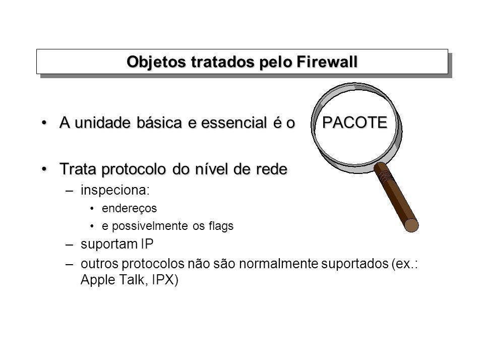 Objetos tratados pelo Firewall A unidade básica e essencial é o PACOTEA unidade básica e essencial é o PACOTE Trata protocolo do nível de redeTrata pr