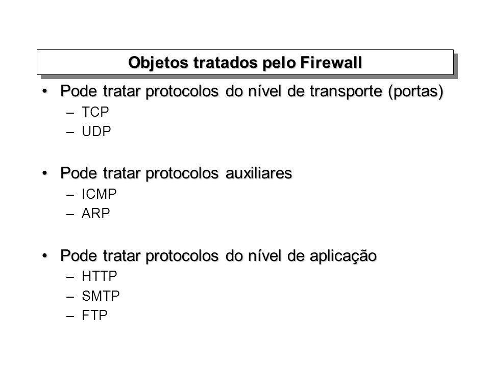 Objetos tratados pelo Firewall Pode tratar protocolos do nível de transporte (portas)Pode tratar protocolos do nível de transporte (portas) –TCP –UDP