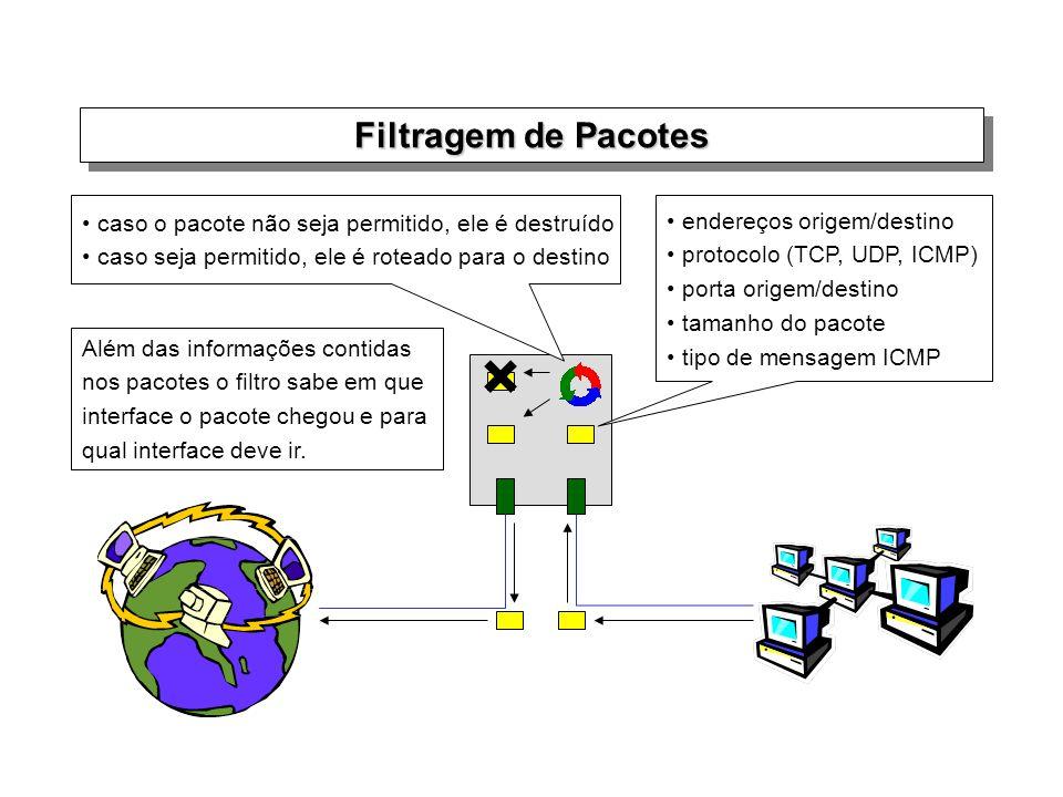 Filtragem de Pacotes endereços origem/destino protocolo (TCP, UDP, ICMP) porta origem/destino tamanho do pacote tipo de mensagem ICMP caso o pacote nã