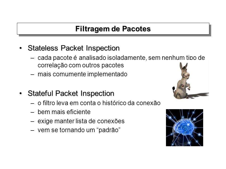 Filtragem de Pacotes Stateless Packet InspectionStateless Packet Inspection –cada pacote é analisado isoladamente, sem nenhum tipo de correlação com o