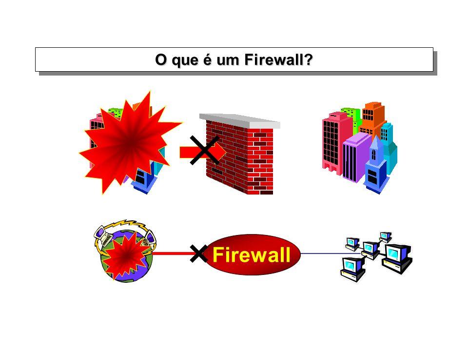 O que é um Firewall.