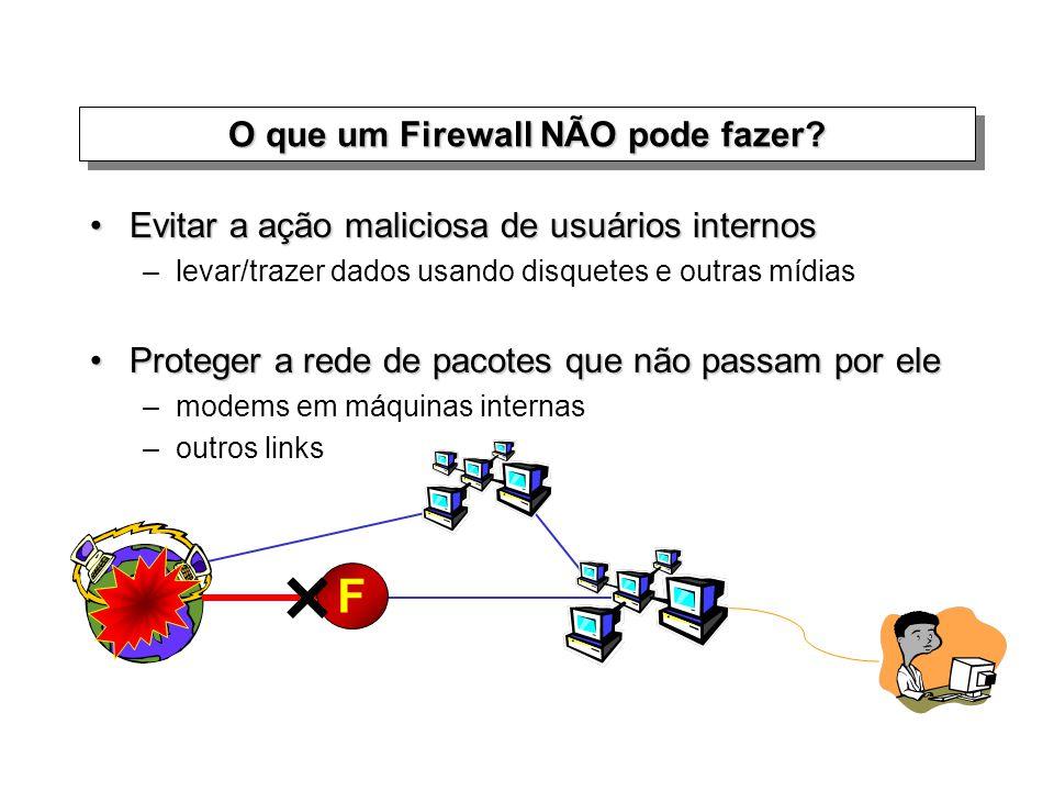 Não é propriamente uma tecnologia de firewallNão é propriamente uma tecnologia de firewall Mas o firewall é um bom lugar para a criação de uma VPNMas o firewall é um bom lugar para a criação de uma VPN –controla todo o tráfego de entrada/saída –um firewall não consegue controlar tráfego já cifrado Virtual Private Network (VPN) .