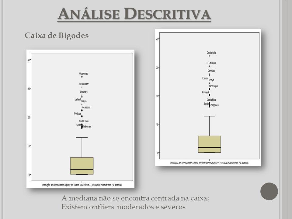 Caixa de Bigodes A mediana não se encontra centrada na caixa; Existem outliers moderados e severos.