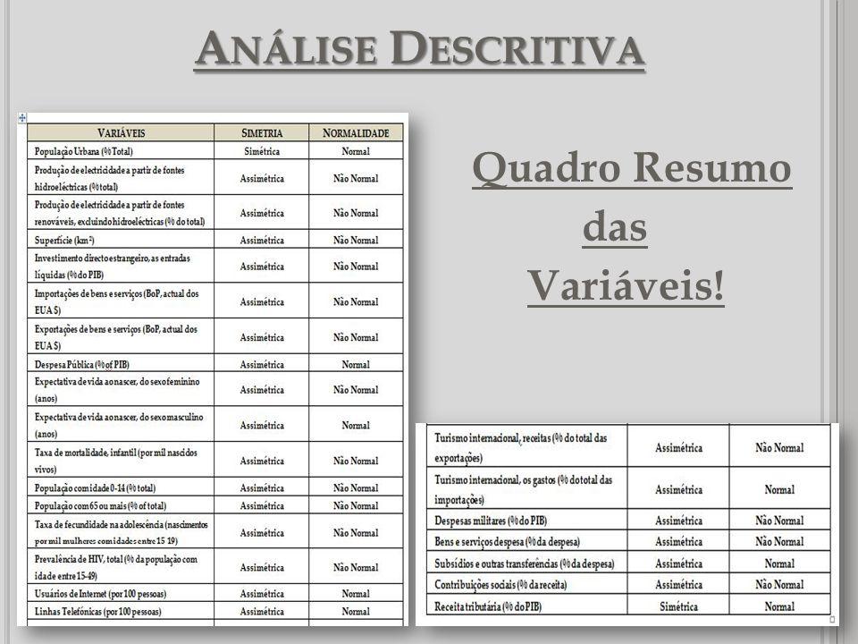 A NÁLISE D ESCRITIVA Quadro Resumo das Variáveis!