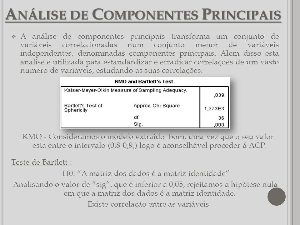 A NÁLISE DE C OMPONENTES P RINCIPAIS A análise de componentes principais transforma um conjunto de variáveis correlacionadas num conjunto menor de var
