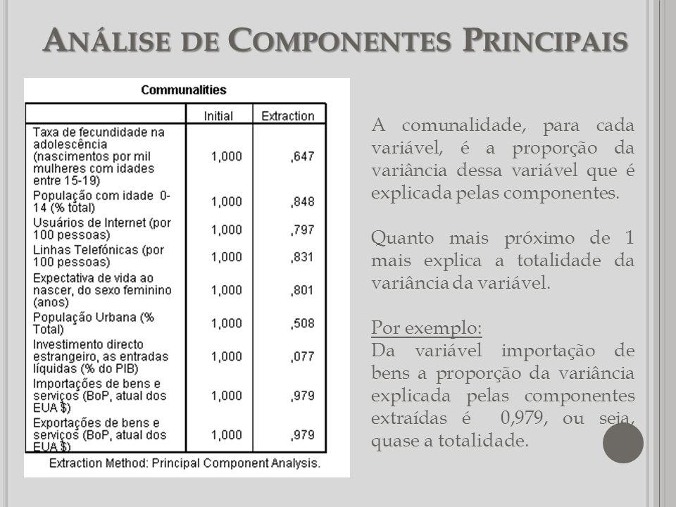 A NÁLISE DE C OMPONENTES P RINCIPAIS A comunalidade, para cada variável, é a proporção da variância dessa variável que é explicada pelas componentes.