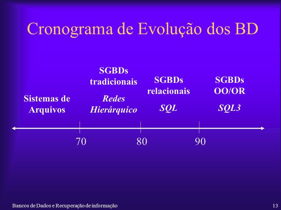Bancos de Dados e Recuperação de informação13 Cronograma de Evolução dos BD 708090 Sistemas de Arquivos SGBDs tradicionais Redes Hierárquico SGBDs rel