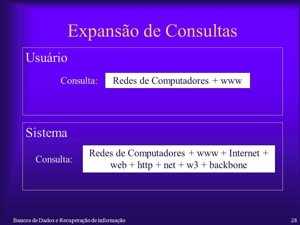 Bancos de Dados e Recuperação de informação28 Expansão de Consultas Usuário Consulta: Redes de Computadores + www Sistema Consulta: Redes de Computado