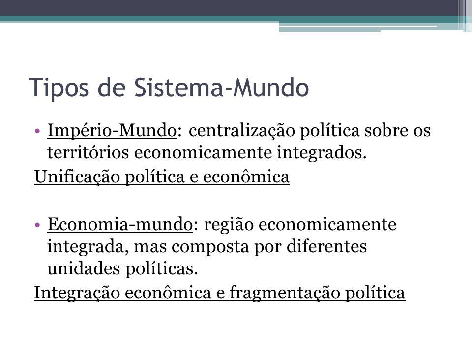 Tipos de Sistema-Mundo Império-Mundo: centralização política sobre os territórios economicamente integrados. Unificação política e econômica Economia-