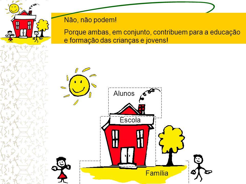 Família Escola Alunos Não, não podem! Porque ambas, em conjunto, contribuem para a educação e formação das crianças e jovens!