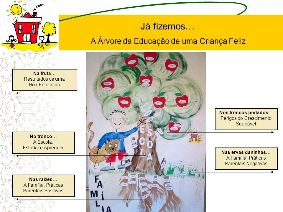Já fizemos… A Árvore da Educação de uma Criança Feliz Nas raízes… A Família: Práticas Parentais Positivas No tronco… A Escola: Estudar e Aprender Na f