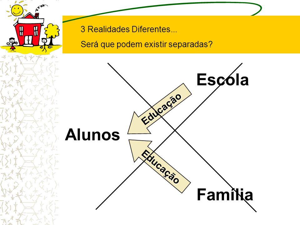 Família Escola Alunos 3 Realidades Diferentes... Será que podem existir separadas? Educação Educação