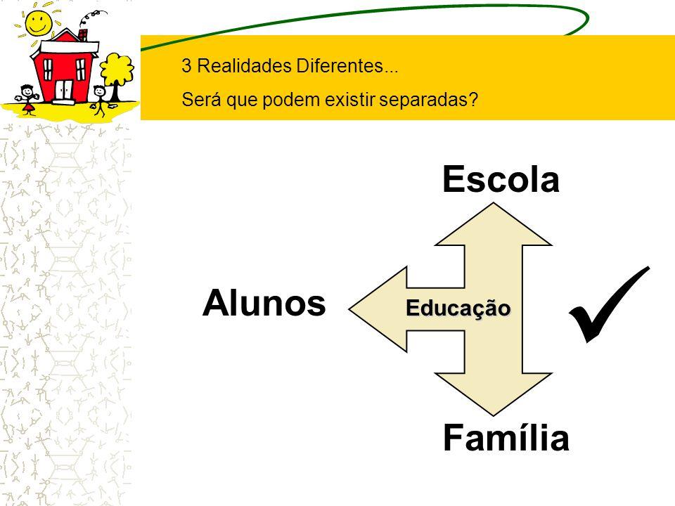 Família Escola Alunos 3 Realidades Diferentes... Será que podem existir separadas? Educação
