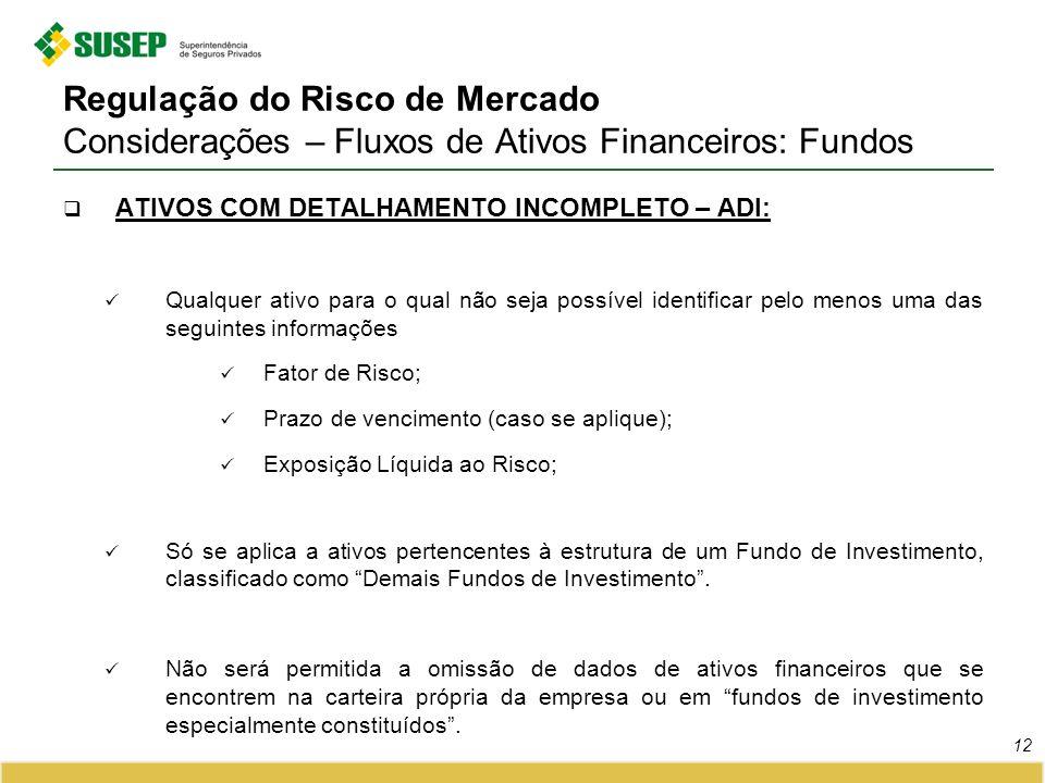 Regulação do Risco de Mercado Considerações – Fluxos de Ativos Financeiros: Fundos ATIVOS COM DETALHAMENTO INCOMPLETO – ADI: Qualquer ativo para o qua