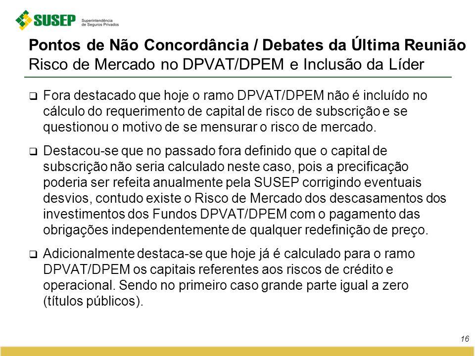 Pontos de Não Concordância / Debates da Última Reunião Risco de Mercado no DPVAT/DPEM e Inclusão da Líder Fora destacado que hoje o ramo DPVAT/DPEM nã
