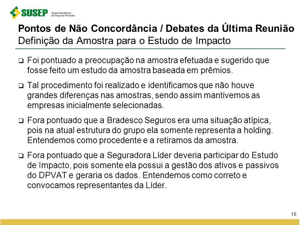 Pontos de Não Concordância / Debates da Última Reunião Definição da Amostra para o Estudo de Impacto Foi pontuado a preocupação na amostra efetuada e