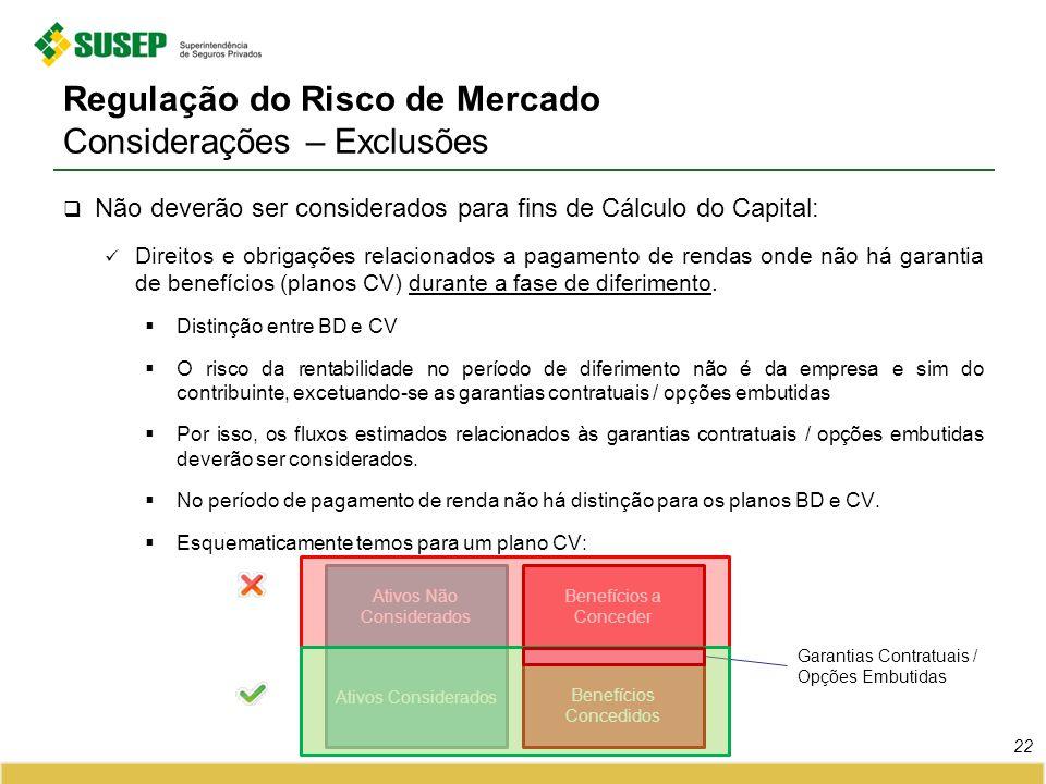 Regulação do Risco de Mercado Considerações – Exclusões Não deverão ser considerados para fins de Cálculo do Capital: Direitos e obrigações relacionad