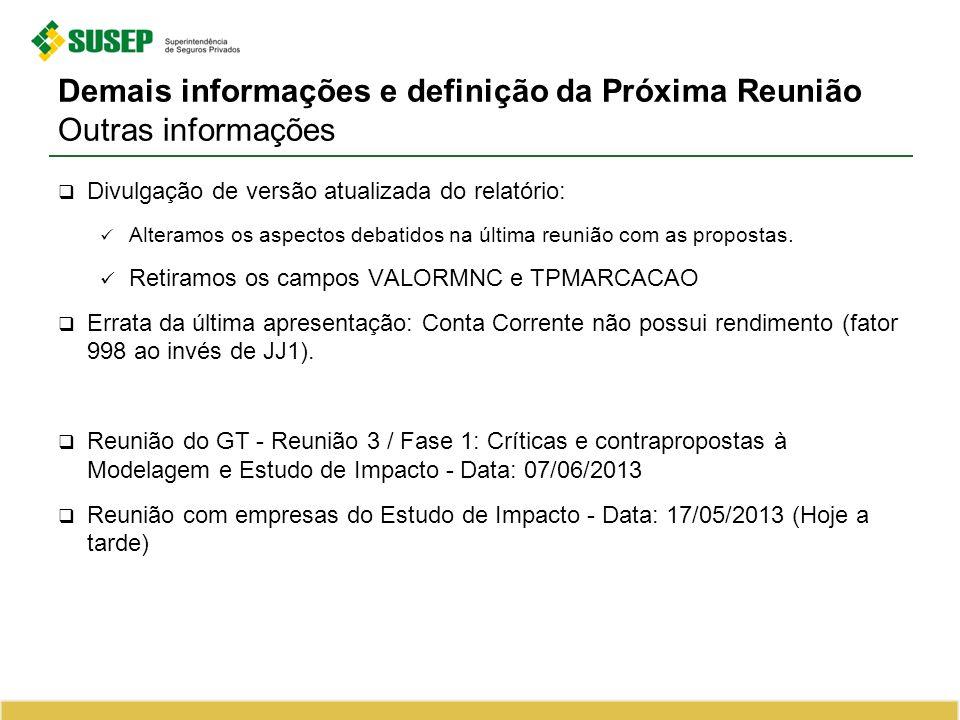 Demais informações e definição da Próxima Reunião Outras informações Divulgação de versão atualizada do relatório: Alteramos os aspectos debatidos na
