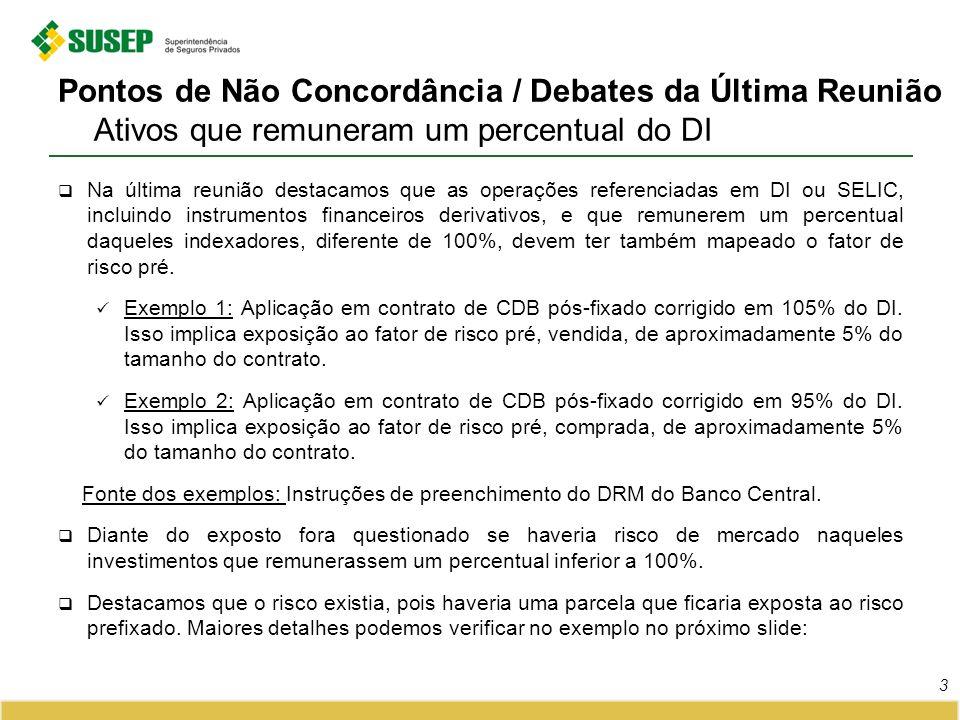 Na última reunião destacamos que as operações referenciadas em DI ou SELIC, incluindo instrumentos financeiros derivativos, e que remunerem um percent