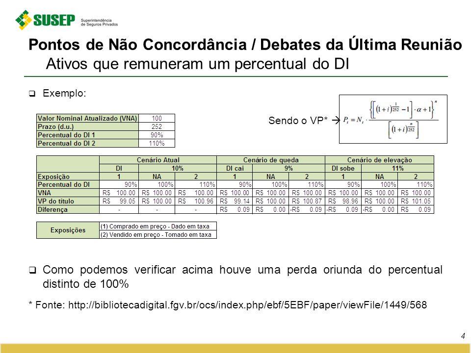 Exemplo: Como podemos verificar acima houve uma perda oriunda do percentual distinto de 100% * Fonte: http://bibliotecadigital.fgv.br/ocs/index.php/eb