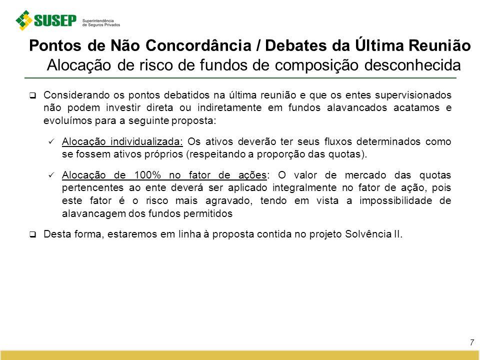 Considerando os pontos debatidos na última reunião e que os entes supervisionados não podem investir direta ou indiretamente em fundos alavancados aca